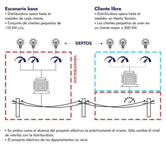 Infografia-clientes-enerlink